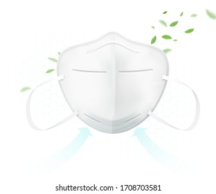 N95 protective mask protects against viruses