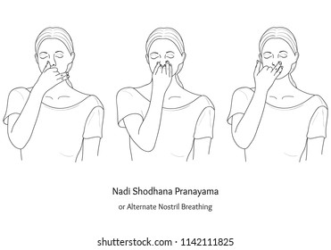 Nadi Shodhana Pranayama or Alternate Nostril Breathing. Vector.