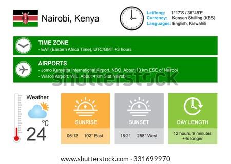 Free kenya and international dating