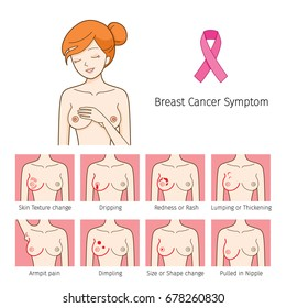 Naked Woman With Breast Cancer Symptoms Icons.