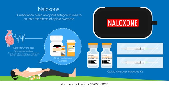 Naloxone used to block the effects of opioids medication Oxycodone Morphine to save life in emergency case