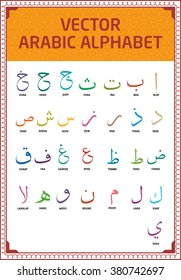 the names and the shapes of the letters in the colorful Arabic alphabet