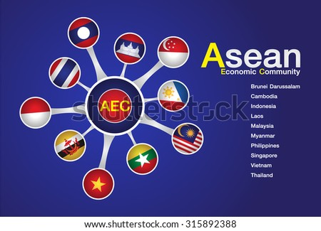 Names Symbols Asian Economic Community Stock Vector Royalty Free