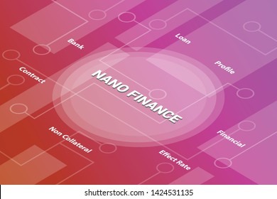 nano finance concept words isometric 3d word text concept with some related text and dot connected - vector