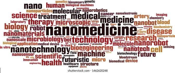 Nanomedicine word cloud concept. Collage made of words about nanomedicine. Vector illustration