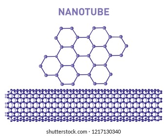 Nanoscience, nanotechnology concept with carbon nanotube. Polygonal wireframe lines and dots design vector image. Crystal structures. Nanotechnology. Design for science. Vector illustration.