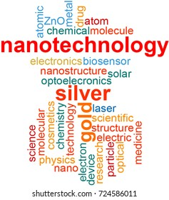 Nanotechnology concept, word cloud. Vector illustration