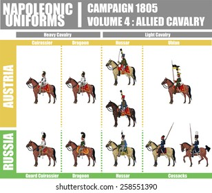 Napoleonic Uniforms Illustration Infographic Chart, Campaign 1805, Volume 4 Russian and Austrian Cavalry, Isolated on White Background, EPS 10 Vector