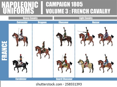 Napoleonic Uniforms Illustration Infographic Chart, Campaign 1805, Volume 3 French Cavalry, Isolated on White Background, EPS 10 Vector