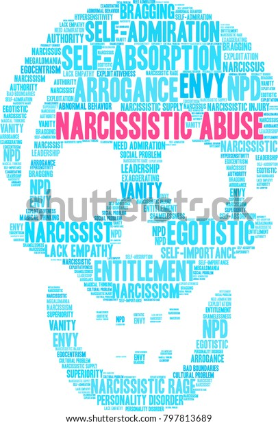 Narcissistic Abuse Word Cloud On White Stock Vector (Royalty Free