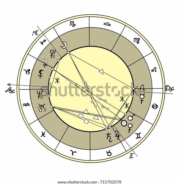 Natal Astrological Chart Zodiac Signs Vector Stock Vector