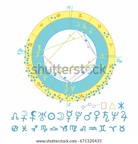 Natal Astrological Charts Zodiac Signs Vector Stock Vector Royalty