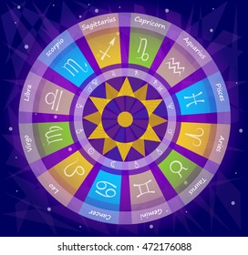 Natal Chart - Zodiac wheel with signs, their names and their ruling planets. Eps10