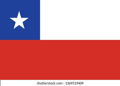 National Chile flag official colors and proportion correctly. National Chile flag  Vector illustration. EPS10. Chile flag vector icon, simple, flat design for web or mobile app.