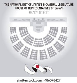 The National Diet of Japan's bicameral legislature. Lower house called the House of Representatives. Editable Seats.