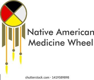 Native American Dreamcatcher with Medicine Wheel