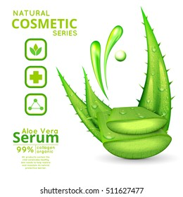 Natural cosmetic series conceptual composition with aloe vera plant slice infographic icons and editable advertising text vector illustration
