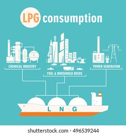 Natural gas consumption info graphic. Gas industry concept, LNG tanker ship, eco friendly fuel. Vector illustration