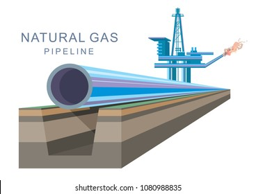 Natural gas pipeline. Fossil fuel clear technology transportation. Vector illustration