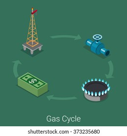 Natural gas raw material nature resource production cycle icon flat 3d isometric power industry industrial process concept web vector. Extraction tower pipe valve transport consumer fire oven money.