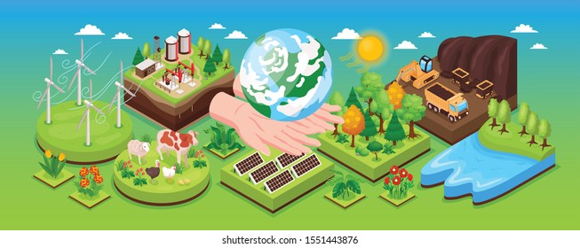 Natural resources sustainable energy sources narrow isometric composition banner with windmills solar panels oil extraction vector illustration