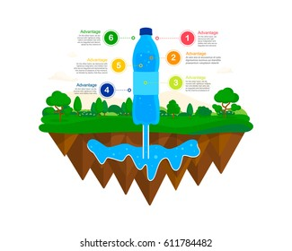 Natural water source.Water infographics. World water day. Ecology concept. Concept vector illustration. Suitable for Greeting Card and Poster. - stock vector