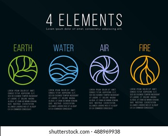 Nature 4 elements in circle icon abstract line border sign. Water, Fire, Earth, Air. on dark background.