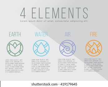 Nature 4 elements circle logo sign. Water, Fire, Earth, Air.