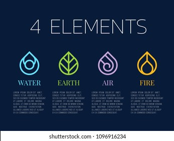 Nature 4 elements in Coil line border  abstract drop water icon sign. Water, Fire, Earth, wind. vector design