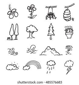 Nature signs cartoon drawing set