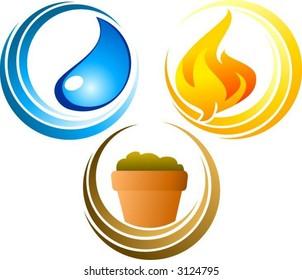 natures elements