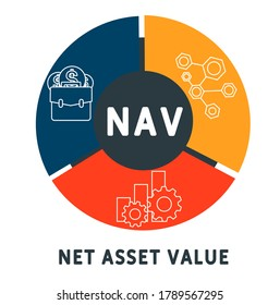 NAV - Net Asset Value acronym, concept background. vector illustration concept with keywords and icons. lettering illustration with icons for web banner, flyer, landing page, presentation