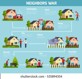 Neighbors war flowchart with quarrel and revenge symbols flat vector illustration