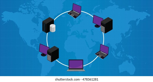 Network connection lan wan ring topology