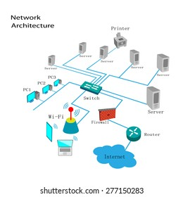 Network Diagram, this vector illustrates, how the servers, desktops are connected through a switch. Router is used to rout internet connectivity to internal systems after it passes through a firewall