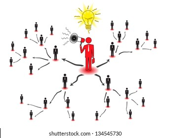 Network marketing is based on the transfer of ideas and information. Drawing represents a concept of multi-level marketing.