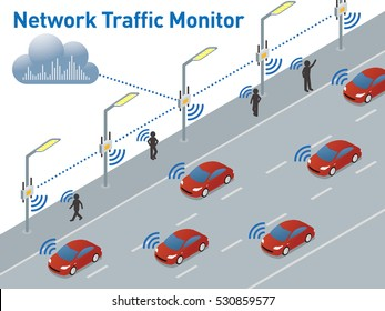 network traffic monitoring system diagram, detecting vehicles and pedestrians by sensor and wireless communication, autonomous car