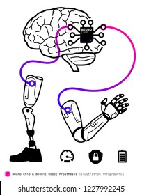 Neuro chip Bionic Robot Prosthesis illustration infographics