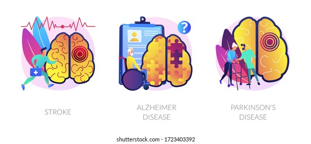 Neurological disorders abstract concept vector illustration set. Stroke, Alzheimer disease, Parkinsons disease. Nervous system and brain issue, symptoms and immune response, trauma abstract metaphor.