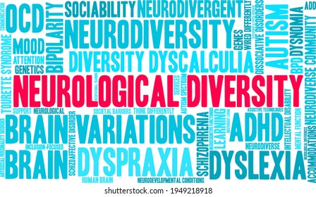 Neurological Diversity word cloud on a white background.
