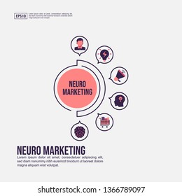 Neuromarketing concept for presentation, promotion, social media marketing, and advertising. Minimalist Neuromarketing infographic with flat icon
