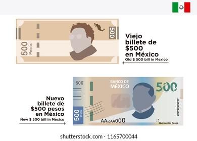 New bill of 500 Mexican pesos.