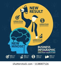 New Mindset New Results / Business Mindset Concept