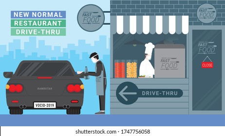 New normal business model after pandemic. Consumers change behavior. Restaurant is close. Changing to food cafe kiosk for drive-thru service. Lower fixed costs and survive in Marketing disruption.