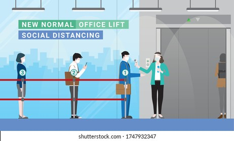 New normal city lifestyle. Office lift entrance after pandemic. Business people stand apart at queue line for temperature and hand sanitizer checkpoint. Protection is social distance and wearing mask.