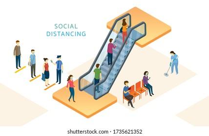 Neue Normalität, Menschen, soziale Distanzierung im Einkaufszentrum und im Geschäft, Escalator verwenden, Prävention von Coronavirus Covid-19