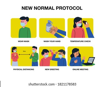 New normal protocol poster or public health practices for covid  vector illustrations