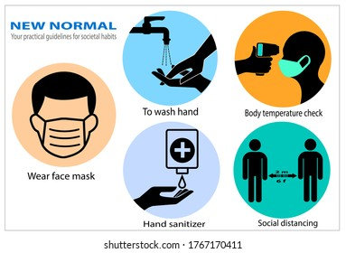 New normal Your practical guidelines for societal habits .To prevent corona virus spreading. wear a protective mask in public, to wash hand, body temperature check,hand sanitizer and social distance