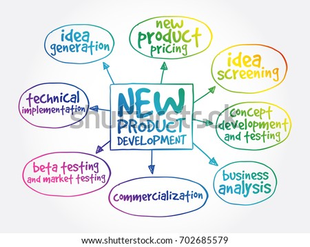 Product Concept Map.New Product Development Mind Map Business Stock Vector Royalty Free