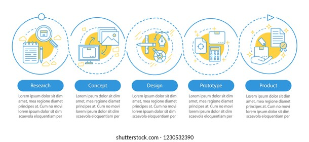 New product launch vector infographic template. Business presentation design elements. Data visualization with five steps and options. Manufacturing process. Process timeline chart. Workflow layout